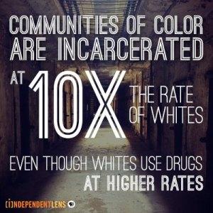 War On Drugs Poster